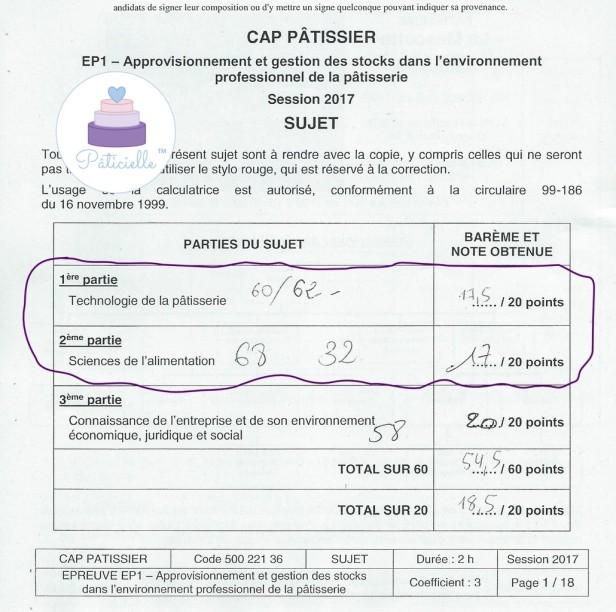 Approvisionnement et gestion des stock CAP pâtissier